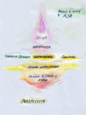 colour drawing: the 'Elements & Spirits of Air' spread